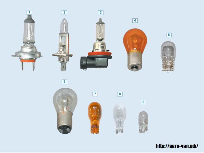 Лампы применяемые на лада веста