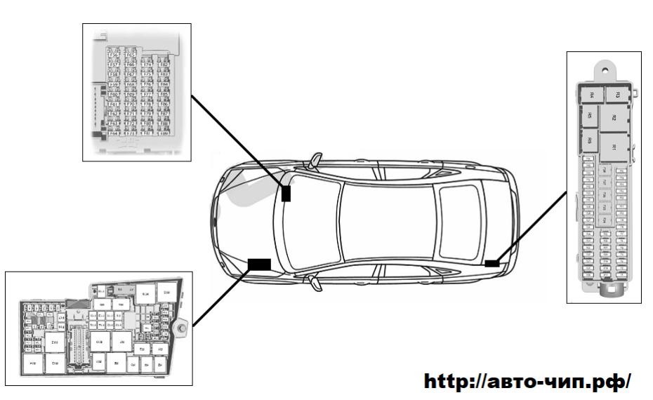 Блоки предохранителей Форд Фокус 3