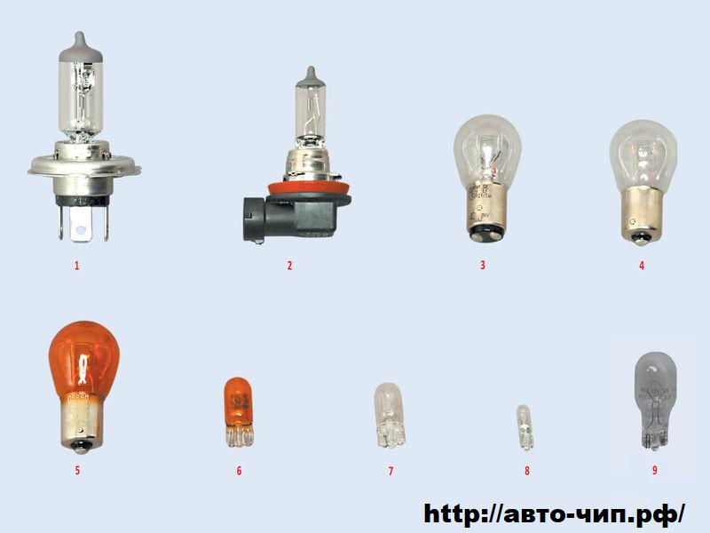 Лампы на Renault Sandero