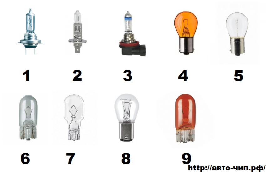 Лампы применяемые на Форд Фокус 3