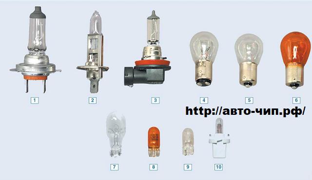 Лампы на Renault Duster