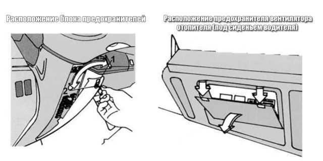 Блок предохранителей на коробе сиденья водителя