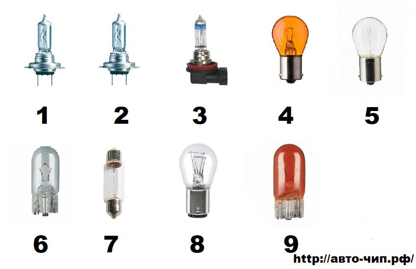 лампы вортекс фора