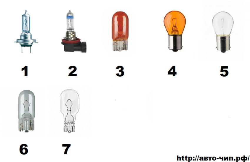 Лампы, применяемые на автомобиле Киа Оптима/KIA Optima 2016