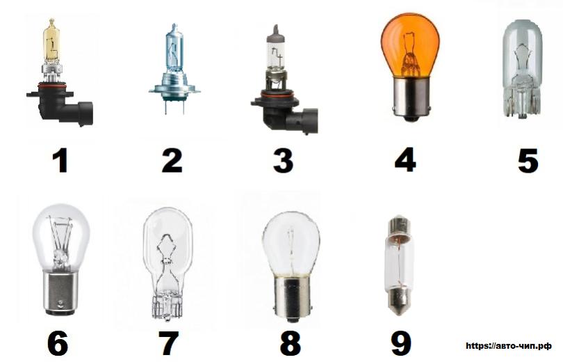 Лампы, применяемые на автомобиле Киа Церато/Kia Cerato 4