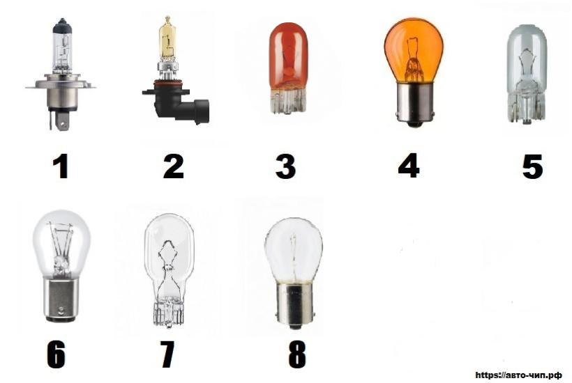 Лампы, применяемые на автомобиле Форд Фьюжен 2002—2012